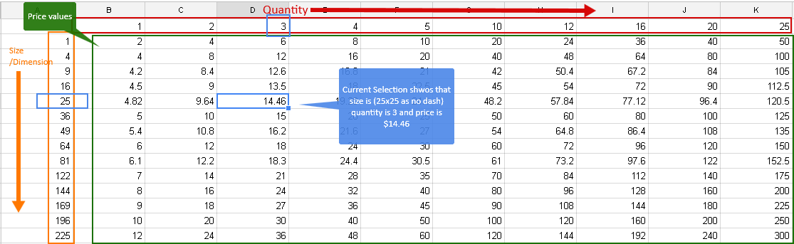 CSV Pricing Demonstration